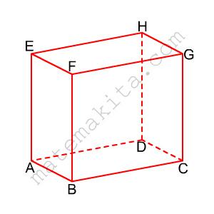 Itulah pembahasan mengenai bagaimana menggambar bangun ruang. c417909ede